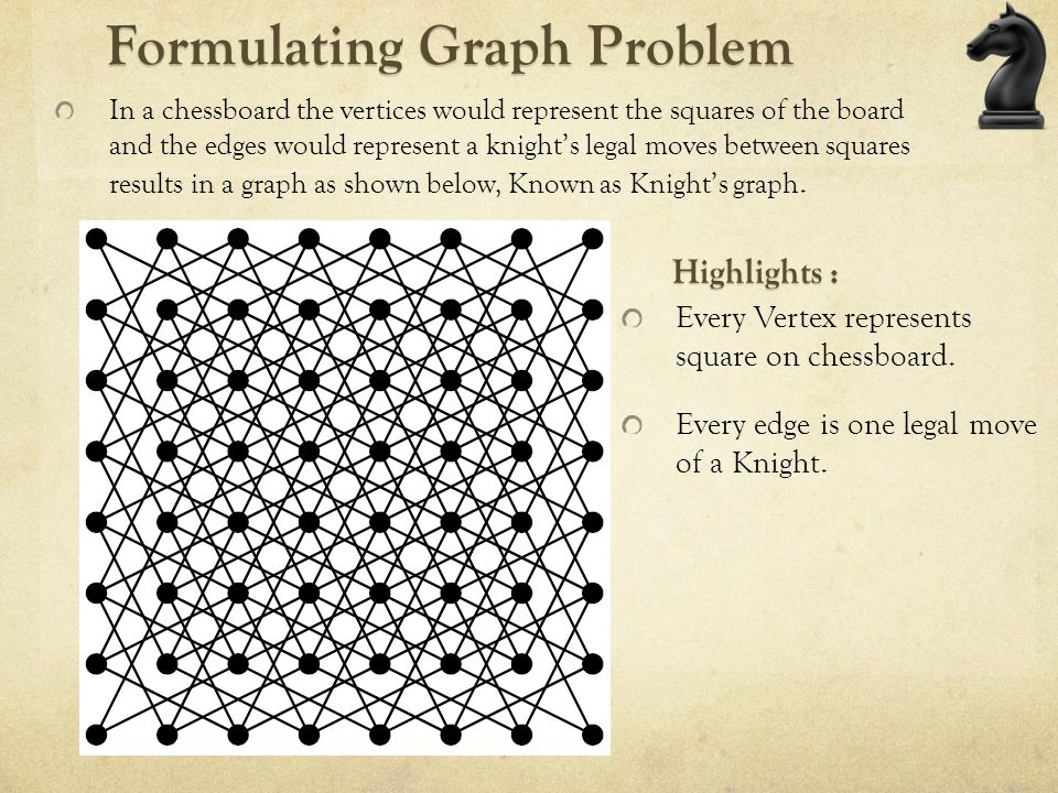 Formulating Graph Problem In a chessboard the vertices would represent the squares of the board and the edges would represent a knight's legal moves b