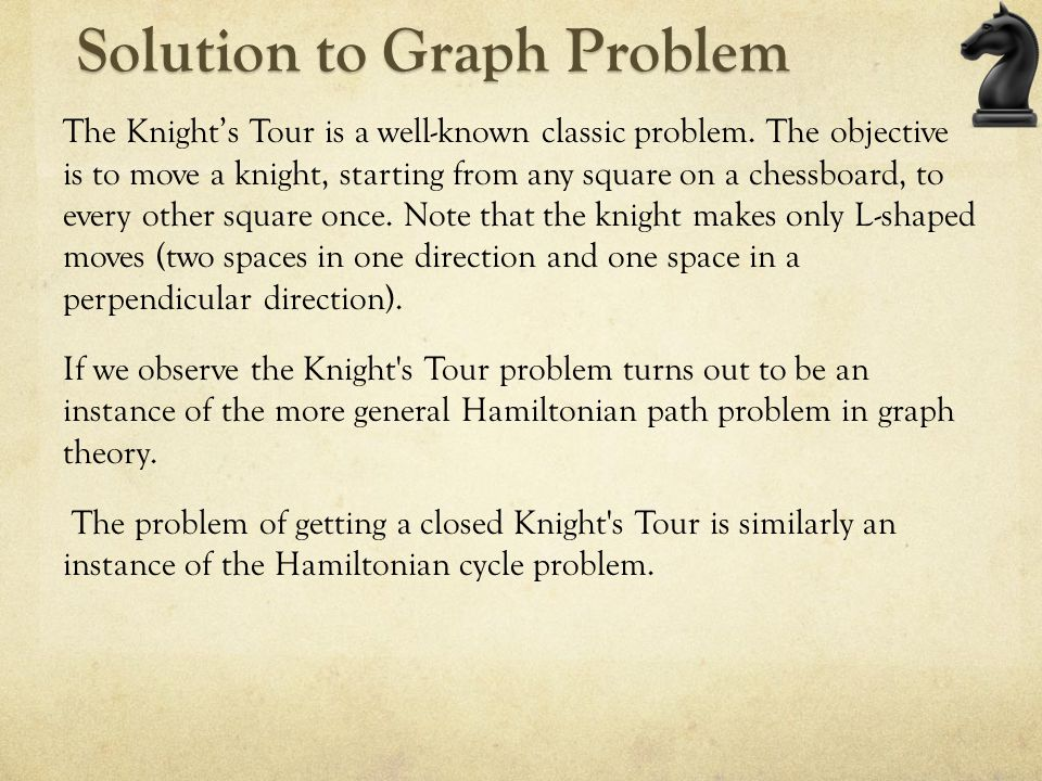 Solution to Graph Problem The Knight's Tour is a well-known classic problem.
