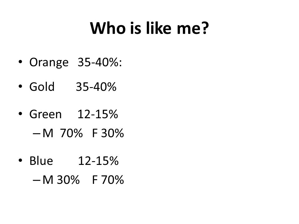 Who is like me? Orange 35-40%: Gold 35-40% Green 12-15% – M 70% F 30% Blue 12-15% – M 30% F 70%