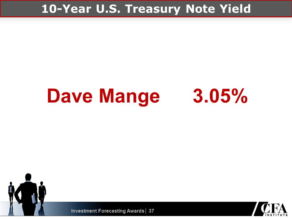 Dave Mange3.05% Investment Forecasting Awards│ 37 10-Year U.S. Treasury Note Yield