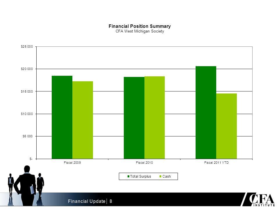 Jay Wisentaner1322 Investment Forecasting Awards│ 39 Standard & Poor's 500 Index