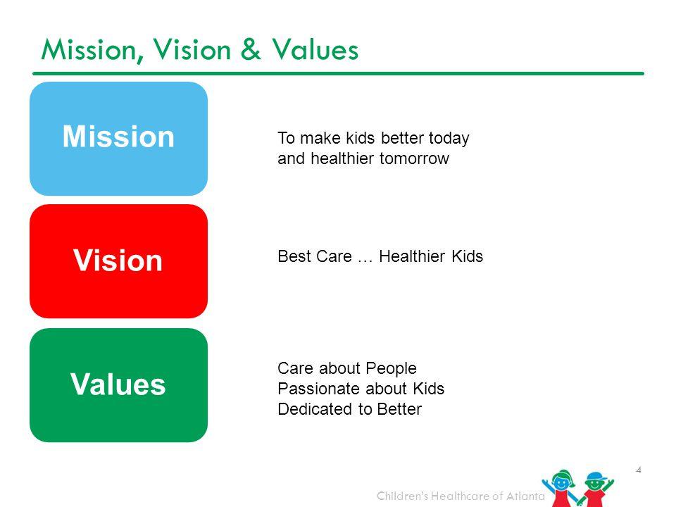 Children's Healthcare of Atlanta 15 Internal Marketing and Communications