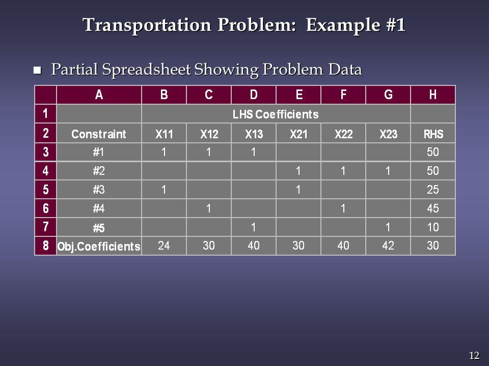 12 n Partial Spreadsheet Showing Problem Data Transportation Problem: Example #1