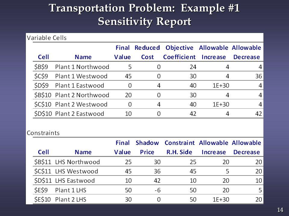 14 Transportation Problem: Example #1 Sensitivity Report