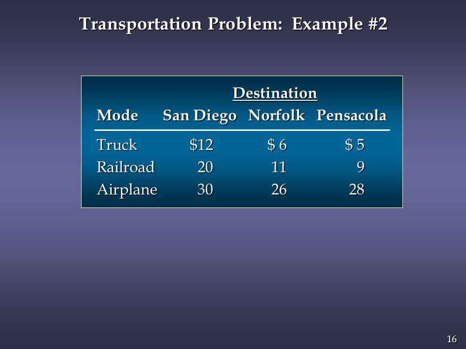 16 Destination Destination Mode San Diego Norfolk Pensacola Truck $12 $ 6 $ 5 Railroad 20 11 9 Airplane 30 26 28 Transportation Problem: Example #2