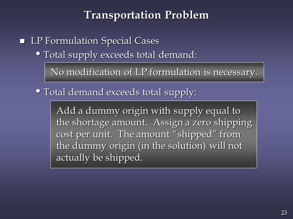 23 n LP Formulation Special Cases Total supply exceeds total demand: Total supply exceeds total demand: Total demand exceeds total supply: Total demand exceeds total supply: Add a dummy origin with supply equal to the shortage amount.