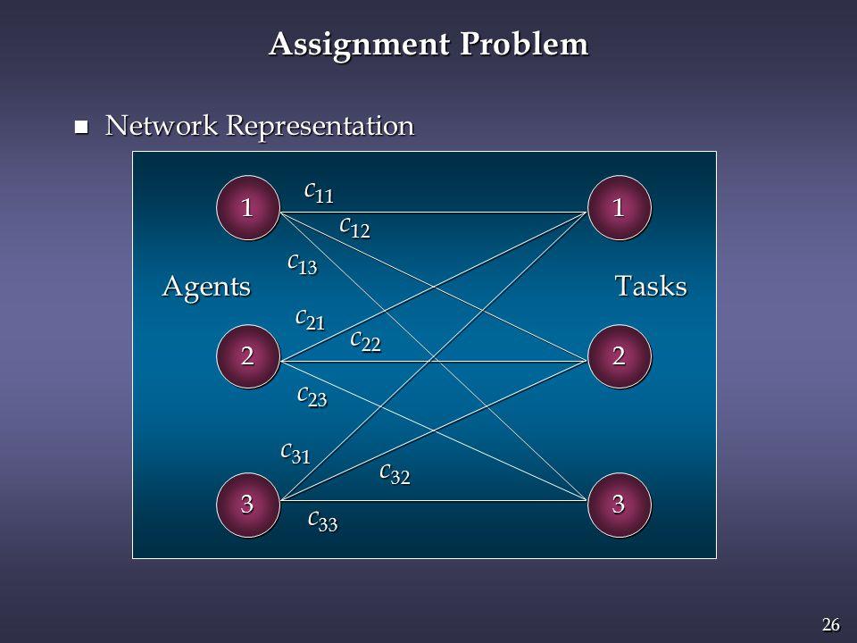 26 Assignment Problem n Network Representation 22 33 11 22 33 11 c 11 c 12 c 13 c 21 c 22 c 23 c 31 c 32 c 33 AgentsTasks