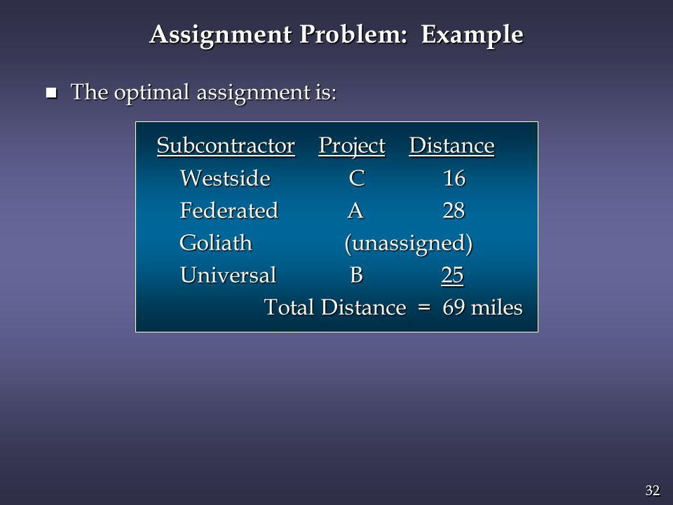32 n The optimal assignment is: Subcontractor Project Distance Subcontractor Project Distance Westside C 16 Westside C 16 Federated A 28 Federated A 28 Goliath (unassigned) Universal B 25 Total Distance = 69 miles Total Distance = 69 miles Assignment Problem: Example