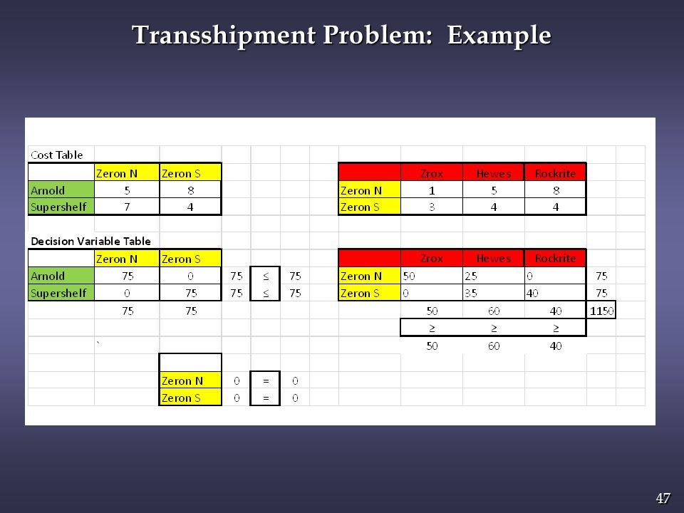 47 Transshipment Problem: Example