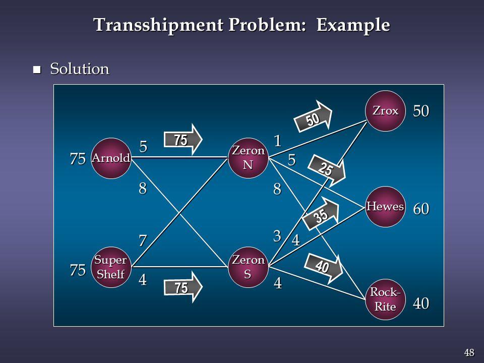 48 n Solution ARNOLD WASH BURN ZROX HEWES 75 75 50 60 40 5 8 7 4 1 5 8 3 4 4 Arnold SuperShelf Hewes Zrox ZeronN ZeronS Rock-Rite 75 75 50 25 35 40 Transshipment Problem: Example