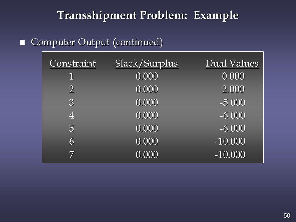 50 n Computer Output (continued) Constraint Slack/Surplus Dual Values Constraint Slack/Surplus Dual Values 1 0.000 0.000 1 0.000 0.000 2 0.000 2.000 2 0.000 2.000 3 0.000 -5.000 3 0.000 -5.000 4 0.000 -6.000 4 0.000 -6.000 5 0.000 -6.000 5 0.000 -6.000 6 0.000 -10.000 6 0.000 -10.000 7 0.000 -10.000 7 0.000 -10.000 Transshipment Problem: Example
