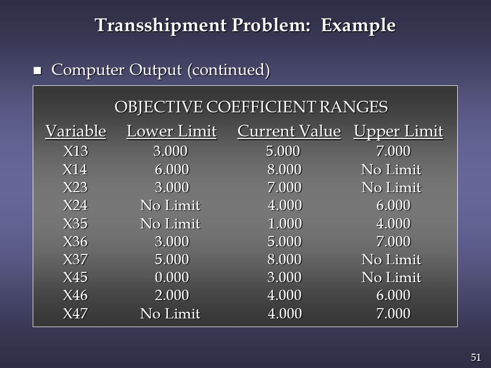 51 n Computer Output (continued) OBJECTIVE COEFFICIENT RANGES OBJECTIVE COEFFICIENT RANGES Variable Lower Limit Current Value Upper Limit Variable Lower Limit Current Value Upper Limit X13 3.000 5.000 7.000 X13 3.000 5.000 7.000 X14 6.000 8.000 No Limit X14 6.000 8.000 No Limit X23 3.000 7.000 No Limit X23 3.000 7.000 No Limit X24 No Limit 4.000 6.000 X24 No Limit 4.000 6.000 X35 No Limit 1.000 4.000 X35 No Limit 1.000 4.000 X36 3.000 5.000 7.000 X36 3.000 5.000 7.000 X37 5.000 8.000 No Limit X37 5.000 8.000 No Limit X45 0.000 3.000 No Limit X45 0.000 3.000 No Limit X46 2.000 4.000 6.000 X46 2.000 4.000 6.000 X47 No Limit 4.000 7.000 X47 No Limit 4.000 7.000 Transshipment Problem: Example