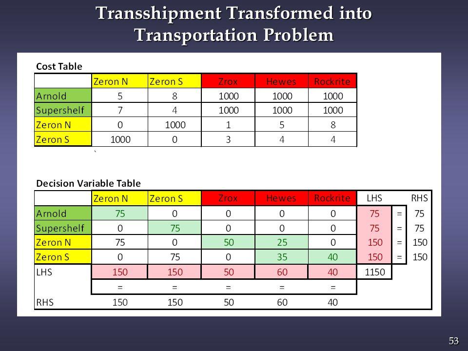 53 Transshipment Transformed into Transportation Problem