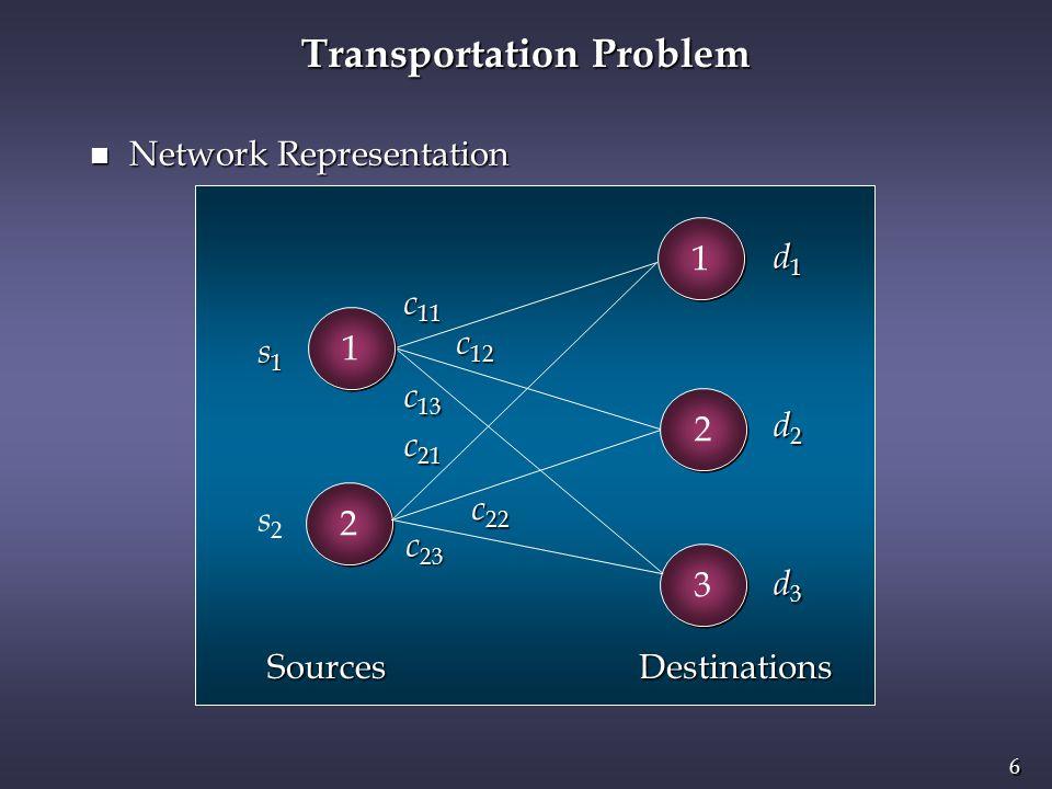 6 6 Transportation Problem n Network Representation 2 2 c 11 c 12 c 13 c 21 c 22 c 23 d1d1d1d1 d2d2d2d2 d3d3d3d3 s1s1s1s1 s2s2 SourcesDestinations 3 3 2 2 1 1 1 1