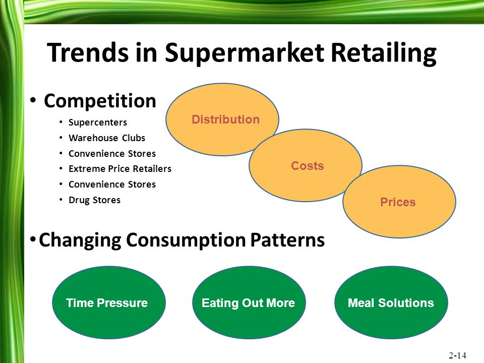 2-14 Trends in Supermarket Retailing Competition Supercenters Warehouse Clubs Convenience Stores Extreme Price Retailers Convenience Stores Drug Store