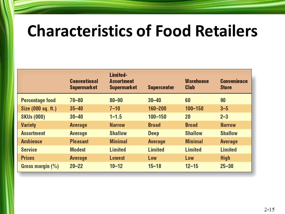 2-15 Characteristics of Food Retailers