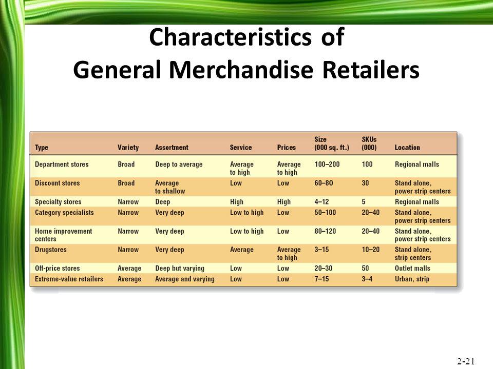 2-21 Characteristics of General Merchandise Retailers