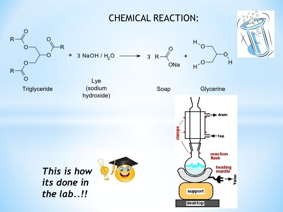 This is how its done in the lab..!! CHEMICAL REACTION: