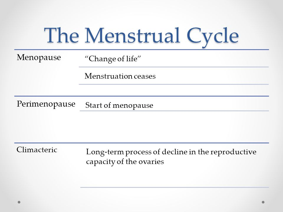 "The Menstrual Cycle Menopause ""Change of life"" Menstruation ceases Perimenopause Start of menopause Climacteric Long-term process of decline in the re"