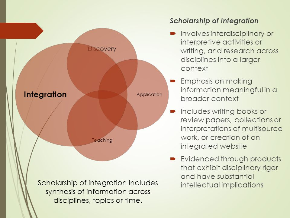 Discovery Application Teaching Integration Scholarship of integration includes synthesis of information across disciplines, topics or time.