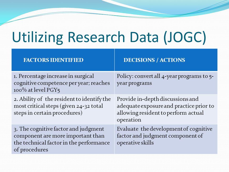 Utilizing Research Data (JOGC) FACTORS IDENTIFIED DECISIONS / ACTIONS 1.
