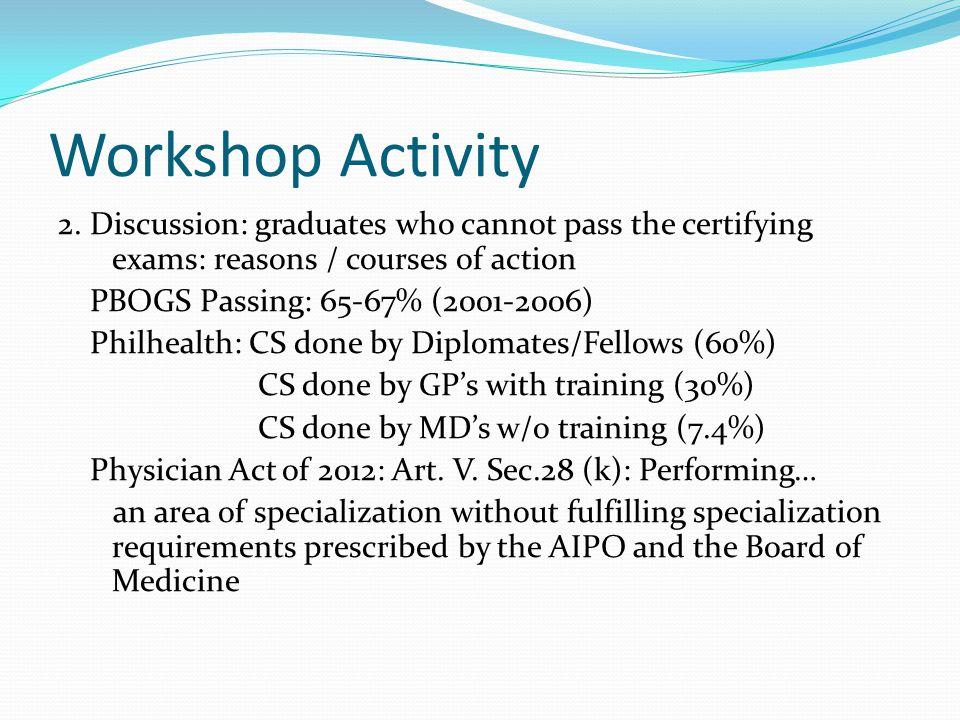 Workshop Activity 2.