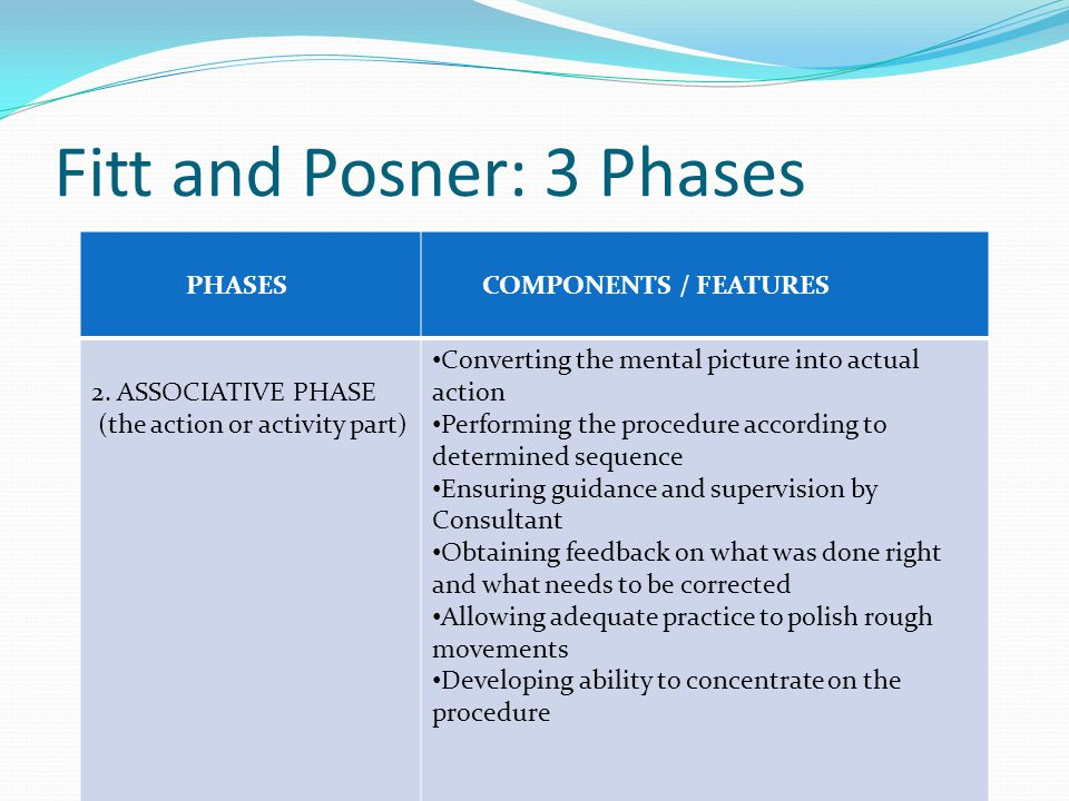 Fitt and Posner: 3 Phases PHASES COMPONENTS / FEATURES 3.