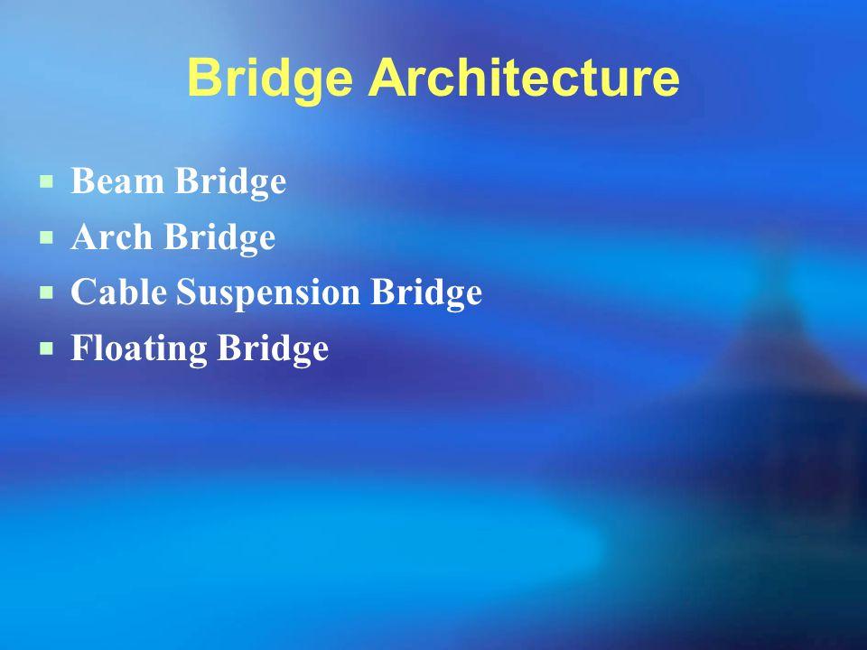 Bridge Architecture  Beam Bridge  Arch Bridge  Cable Suspension Bridge  Floating Bridge