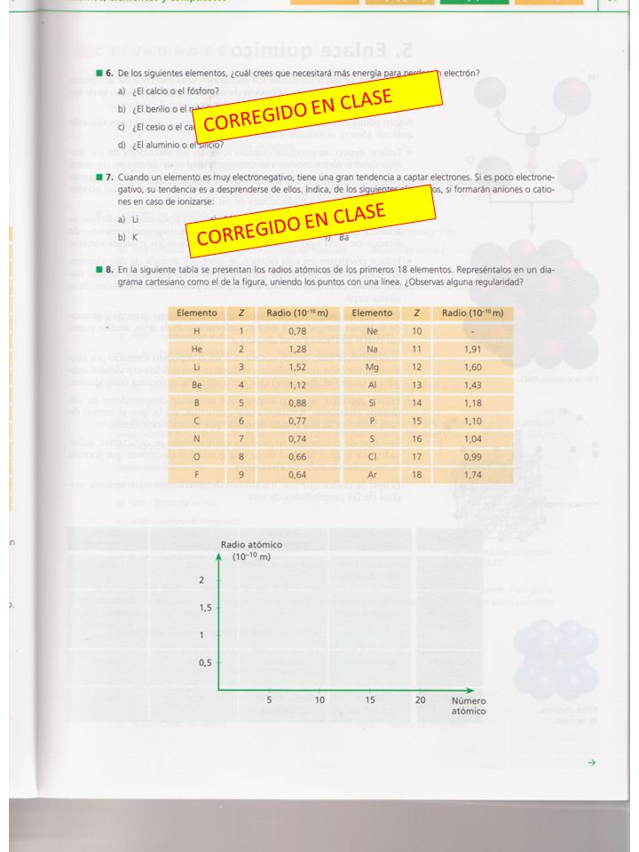 F F V V V V O 2 3 S K Cs Br 1 Iónico Covalente K + Cl - Li + Br - Mg ++ S = Be ++ F - K + Se = +1 / -1 +1(dos) / -2 +1 / -1 +2 / -2 +2 / -1(dos)