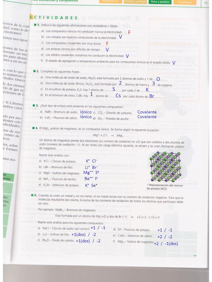Dihidruro de berilioHidruro de berilio Hidruro de berilio (o berílico) Monohidruro de cobreHidruro de cobre (I) Hidruro cuproso Monohidruro de litioHidruro de litio Hidruro de litio (o lítico) Trihidruro de hierroHidruro de hierro (III) Hidruro férrico Trihidruro de alumnioHidruro de alumnio Hidruro de aluminio (o alumínico) Tetrahidruro de plomoHidruro de plomo (IV) Hidruro plúmbico Trihidruro de oroHidruro de oro (III) Hidruro áurico Borano Metano Tetrahidruro de carbono Silano Tetrahidruro de silicio Amoniaco Trihidruro de nitrógeno Fosfamina Trihidruro de fósforo Arsenamina Trihidruro de arsénico Estibina Trihidruro de antimonio