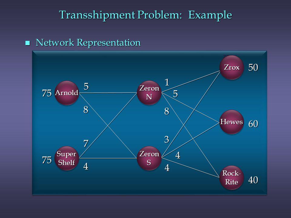 n Network Representation ARNOLD WASH BURN ZROX HEWES 75 75 50 60 40 5 8 7 4 1 5 8 3 4 4 Transshipment Problem: Example ArnoldArnold SuperShelfSuperShe