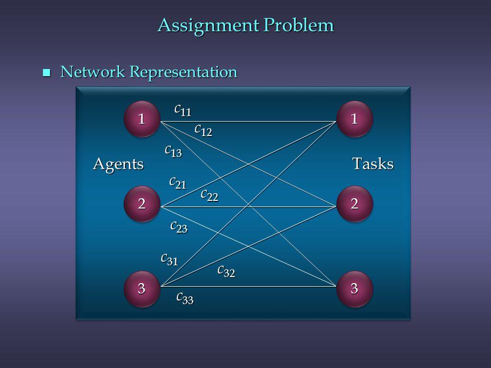 Assignment Problem n Network Representation 22 33 11 22 33 11 c 11 c 12 c 13 c 21 c 22 c 23 c 31 c 32 c 33 AgentsTasks