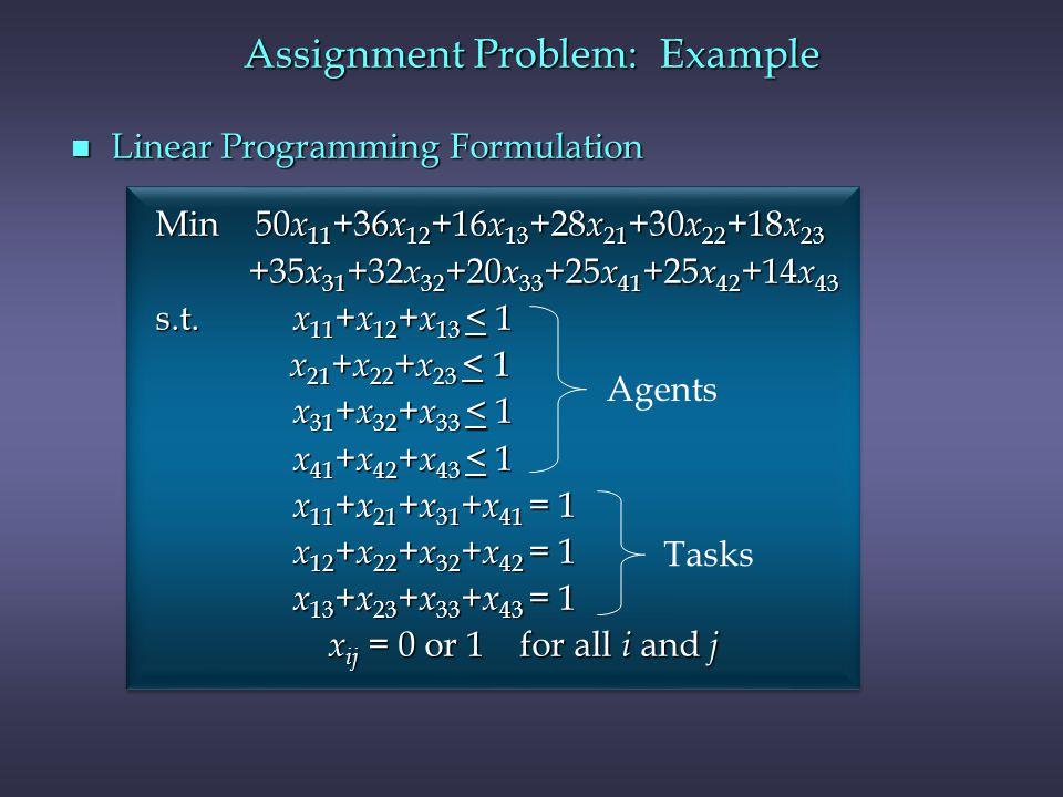 n Linear Programming Formulation Min 50 x 11 +36 x 12 +16 x 13 +28 x 21 +30 x 22 +18 x 23 Min 50 x 11 +36 x 12 +16 x 13 +28 x 21 +30 x 22 +18 x 23 +35