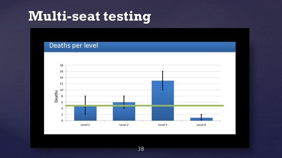Multi-seat testing 38
