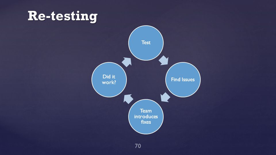 Re-testing 70 TestFind Issues Team introduces fixes Did it work?