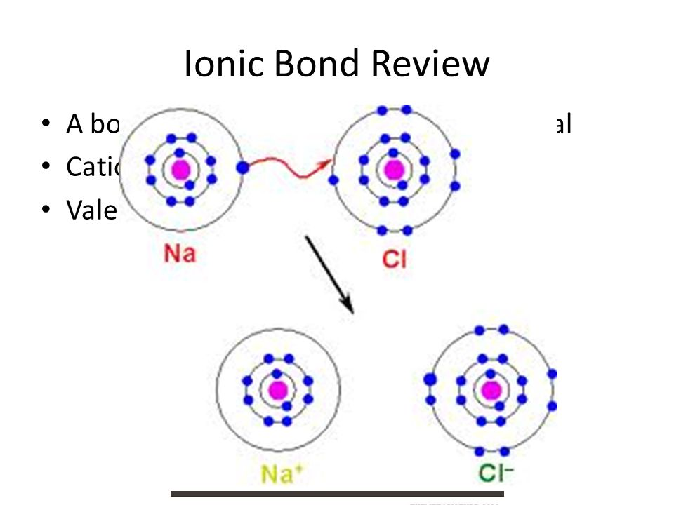 Ionic Bond– Practice What is the ionic bond that is formed between K and O.
