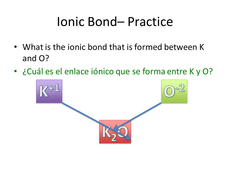 Steps for Naming Ionic Compounds 1.Name of Metal/Cation Na +1 2.