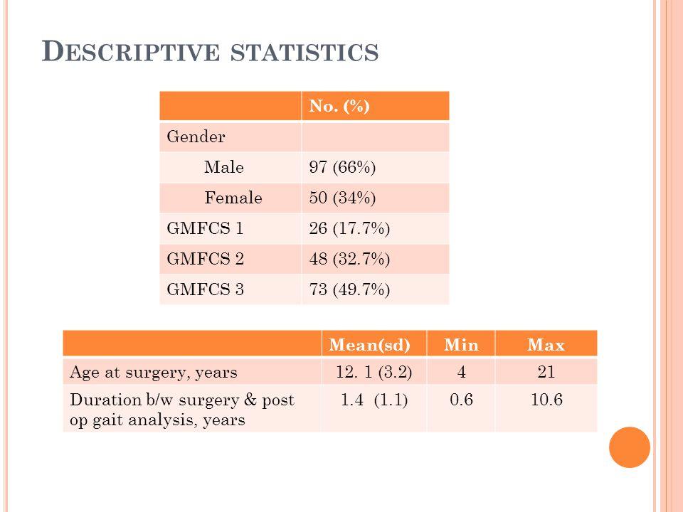 D ESCRIPTIVE STATISTICS No.