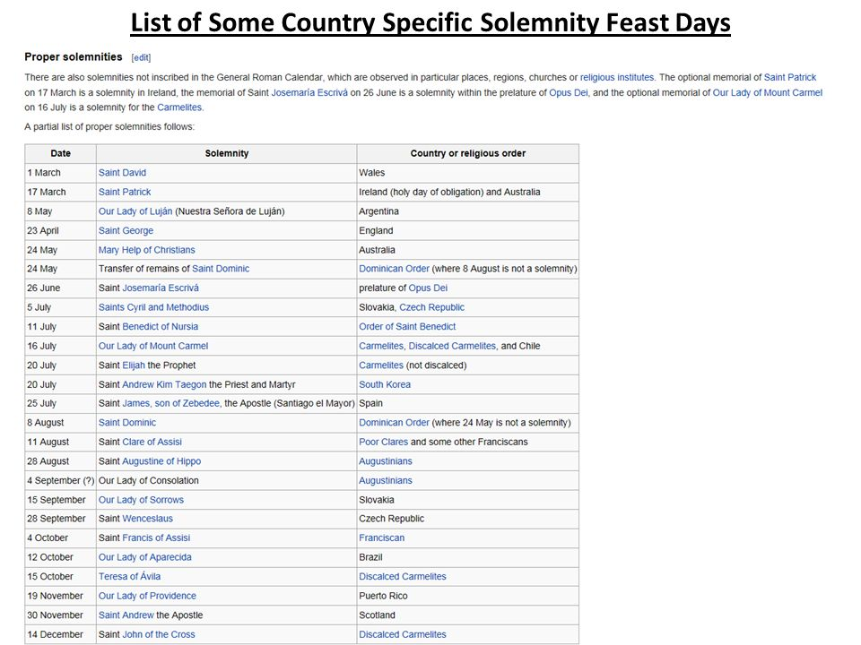 List of Some Country Specific Solemnity Feast Days