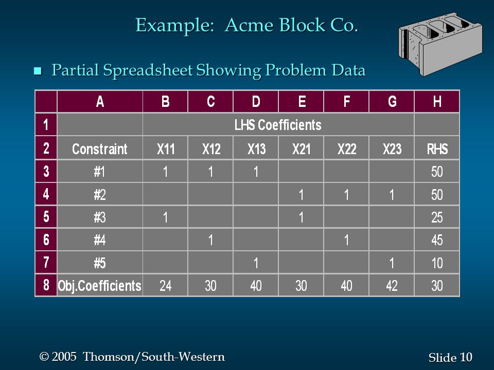 10 Slide © 2005 Thomson/South-Western n Partial Spreadsheet Showing Problem Data Example: Acme Block Co.