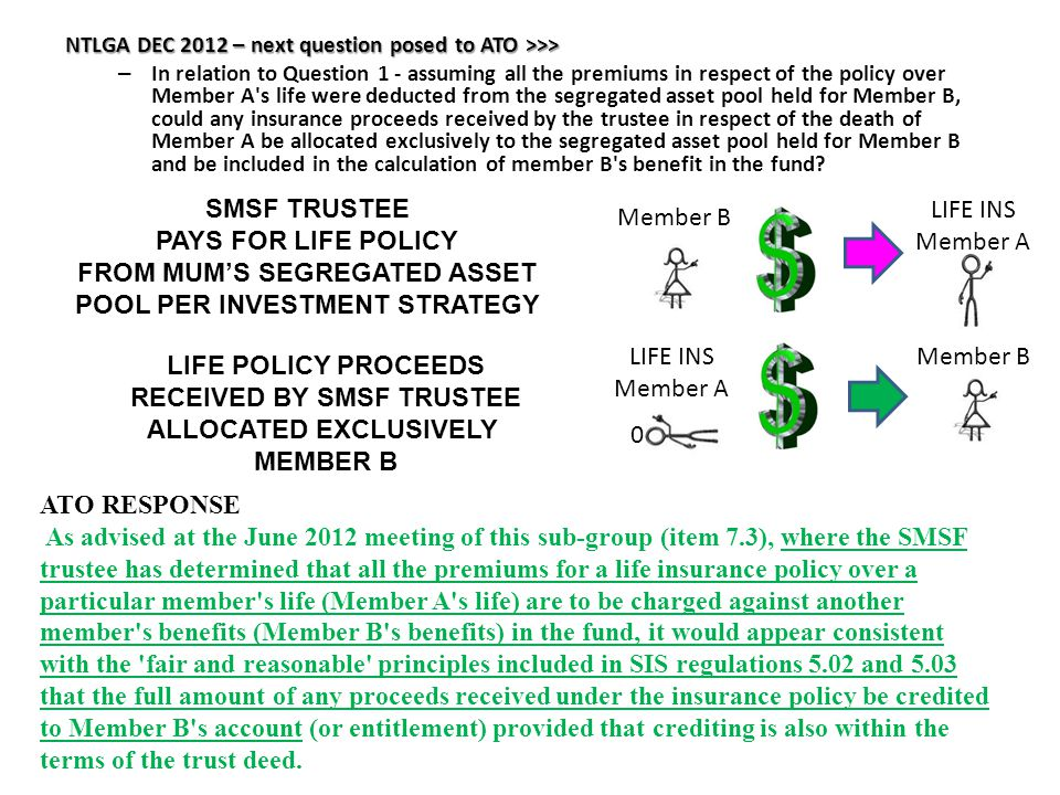 NTLGA DEC 2012 – next question posed to ATO >>> – In relation to Question 1 - assuming all the premiums in respect of the policy over Member A's life
