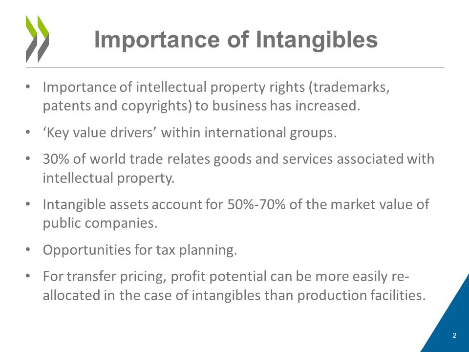  Valuation of intangibles can be highly uncertain  What would independents have done.