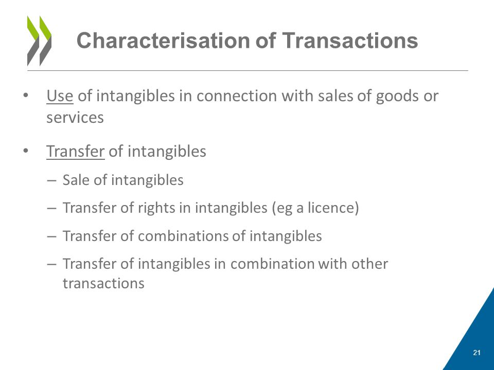 Characterisation of Transactions Use of intangibles in connection with sales of goods or services Transfer of intangibles – Sale of intangibles – Tran
