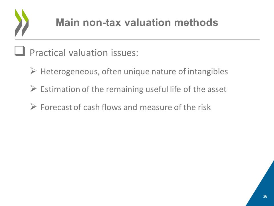  Practical valuation issues:  Heterogeneous, often unique nature of intangibles  Estimation of the remaining useful life of the asset  Forecast of