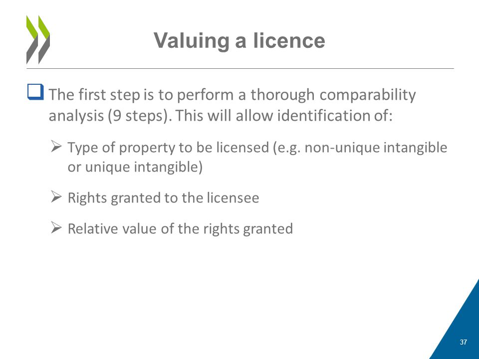 Valuing a licence  The first step is to perform a thorough comparability analysis (9 steps). This will allow identification of:  Type of property to