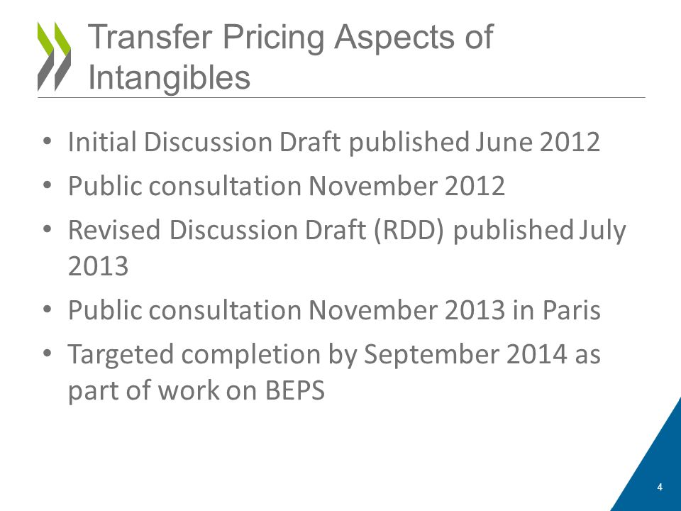 Initial Discussion Draft published June 2012 Public consultation November 2012 Revised Discussion Draft (RDD) published July 2013 Public consultation