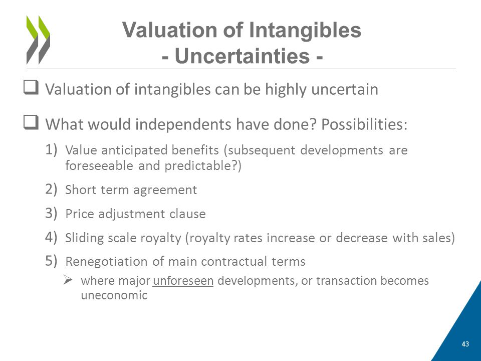  Valuation of intangibles can be highly uncertain  What would independents have done? Possibilities: 1) Value anticipated benefits (subsequent devel