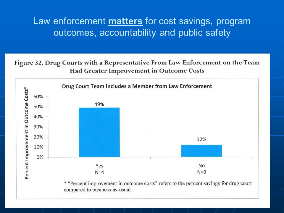 Law enforcement matters for cost savings, program outcomes, accountability and public safety NPC Research