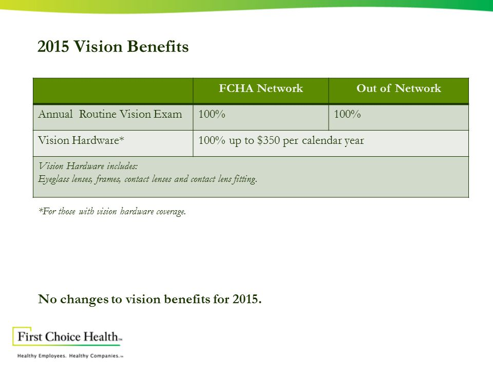 2015 Vision Benefits FCHA NetworkOut of Network Annual Routine Vision Exam100% Vision Hardware*100% up to $350 per calendar year Vision Hardware includes: Eyeglass lenses, frames, contact lenses and contact lens fitting.
