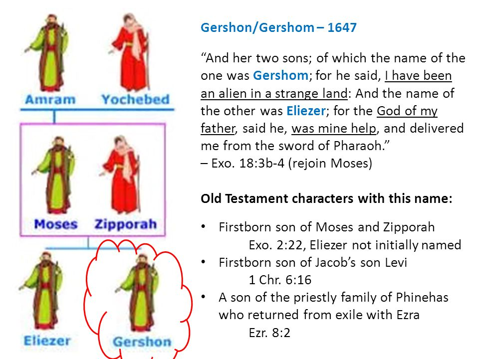 Gershon/Gershom – 1647 And her two sons; of which the name of the one was Gershom; for he said, I have been an alien in a strange land: And the name of the other was Eliezer; for the God of my father, said he, was mine help, and delivered me from the sword of Pharaoh. – Exo.